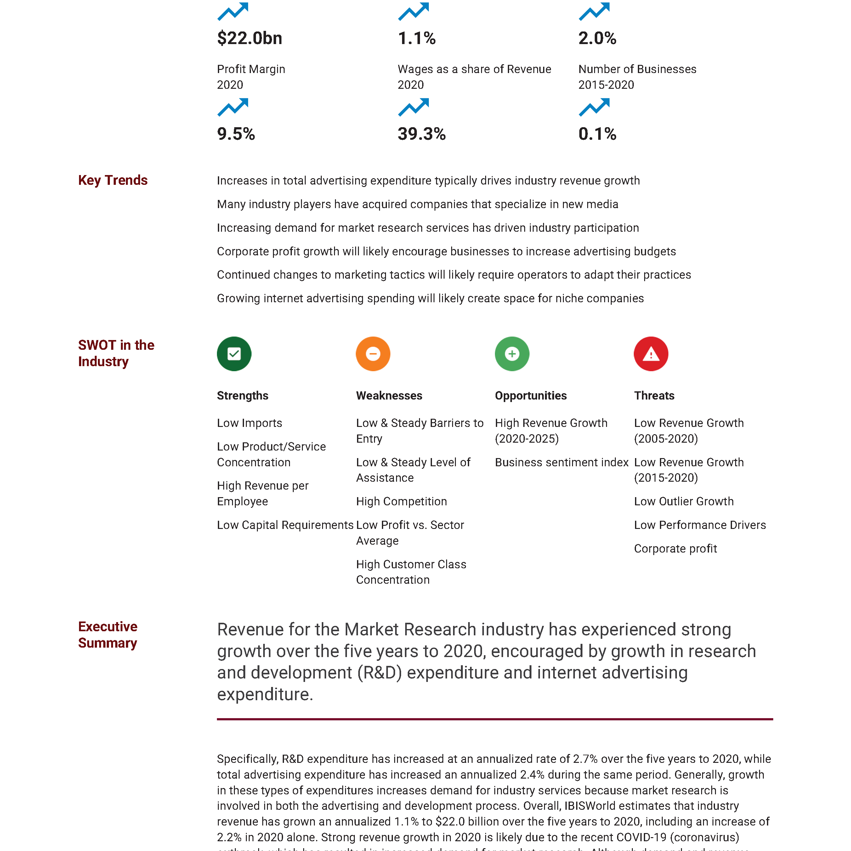 54191 Market Research in the US Industry Report (1)