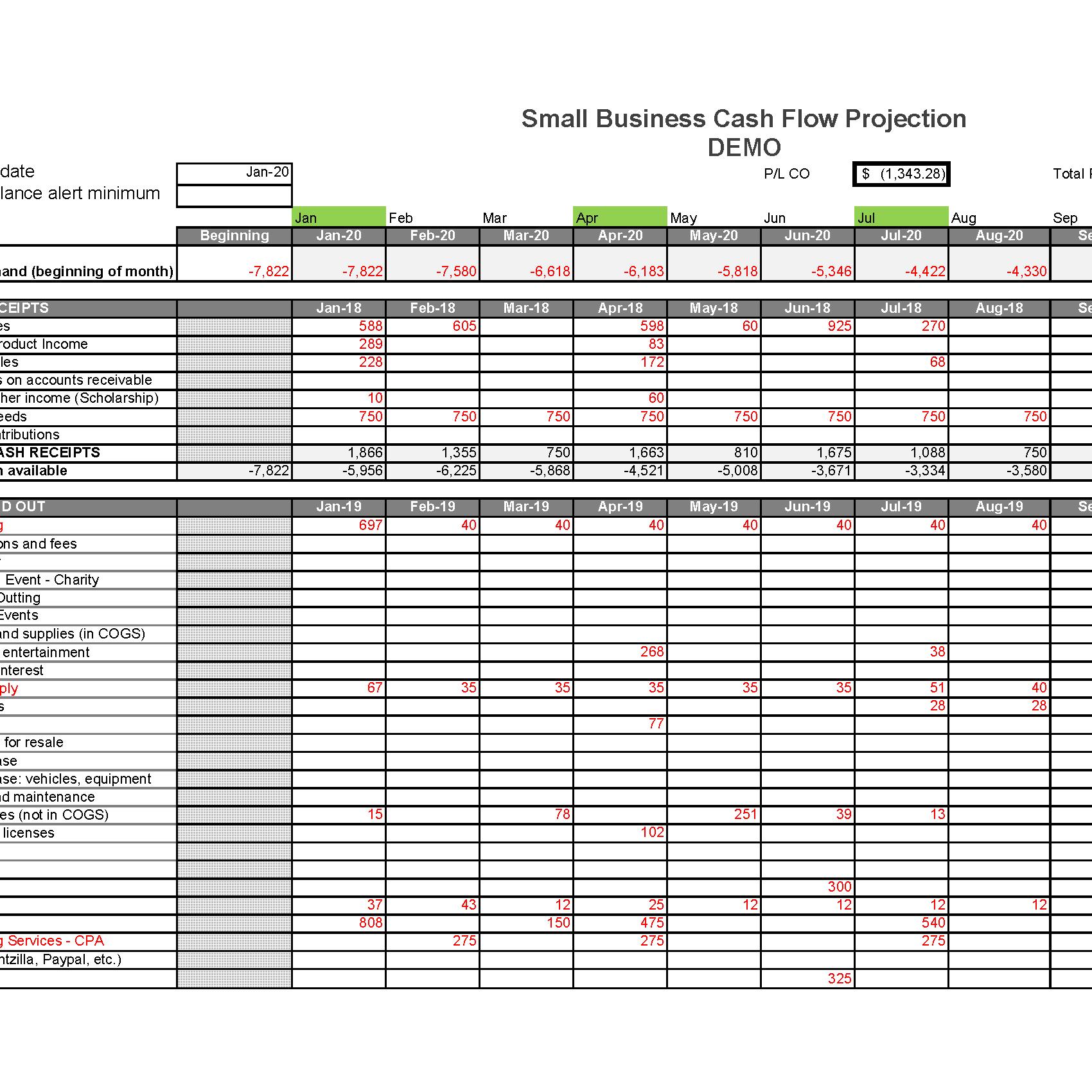 Cash Flow Forecast Prototype_Page_1